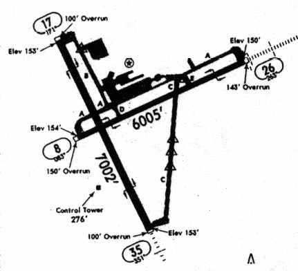 Abandoned Little Known Airfields Massachusetts Southeastern