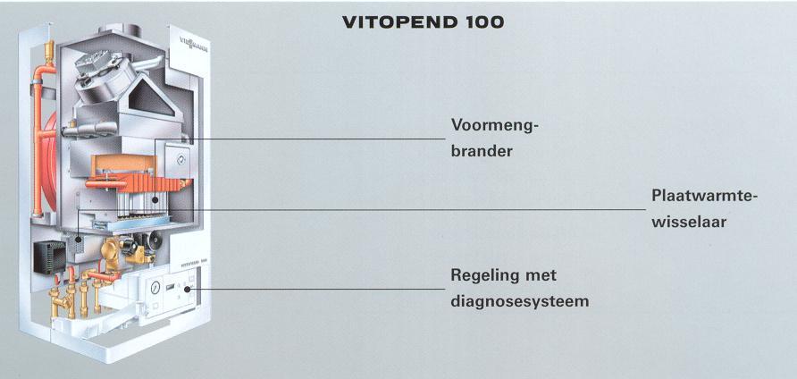 Vitopend