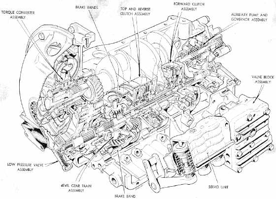 98 ford contour transmission diagram