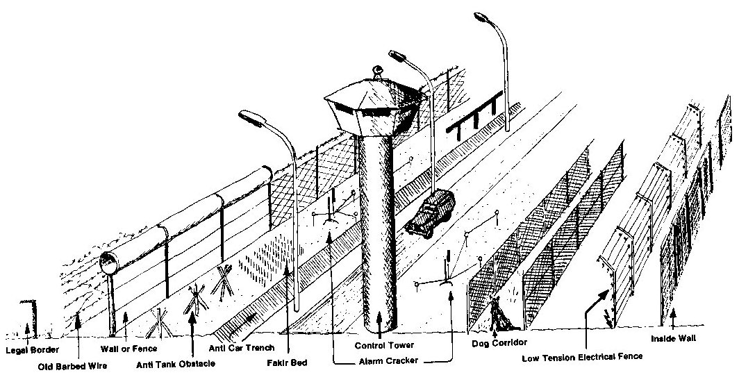 The berlin wall best wall ever existed facts the borders the berlin wallsfences ccuart Choice Image