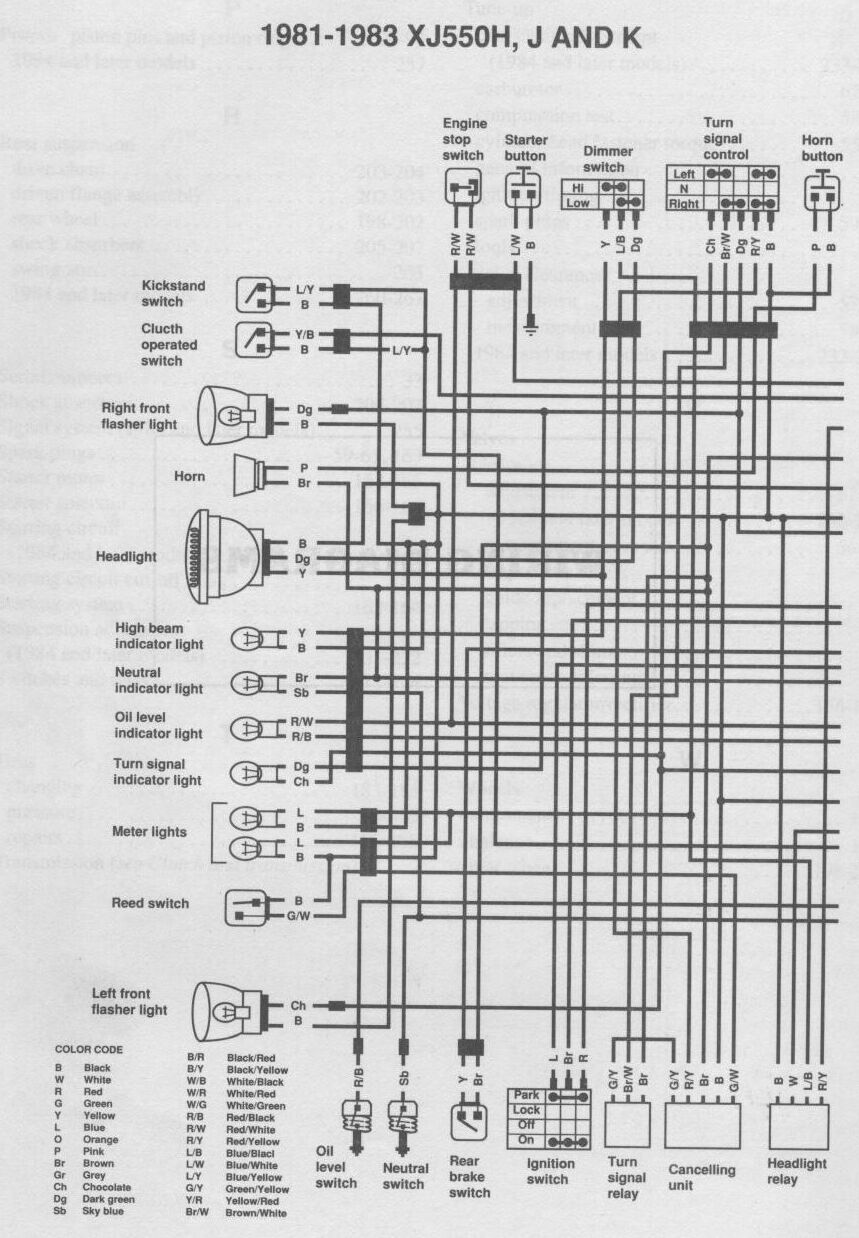Yamaha Virago 750 Wiring Diagram On Maxim Diy Diagrams Get Free Image About 1987 Seca Xj Wire U2022 Rh Dancesalsa Co