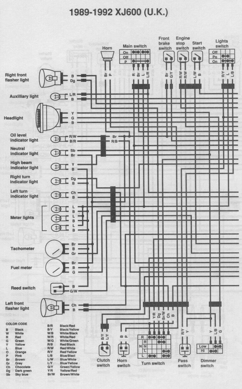 Yamaha 600 Wiring Diagram Completed Diagrams Motorcycle Xj600 Schema Xj Data