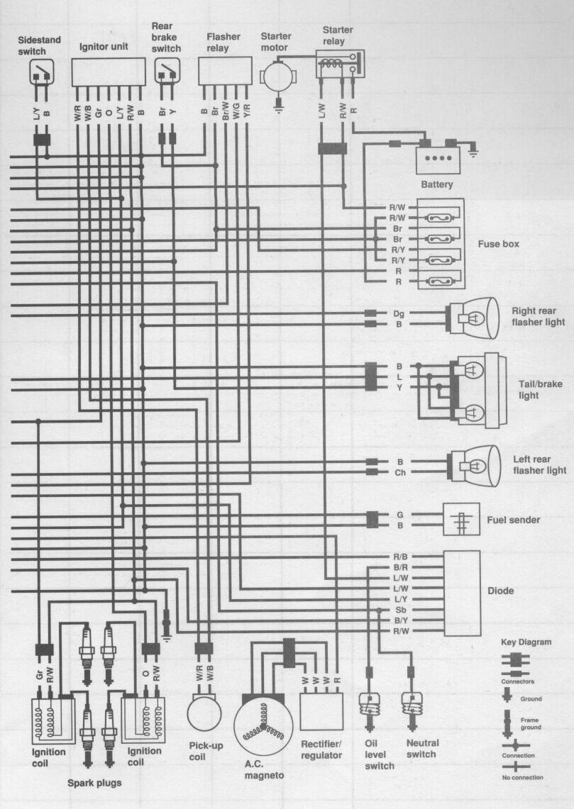 Xj Electrical Diagrams 1983 Xj550 Wiring Diagram 1989 1992 Xj600 Uk Part2