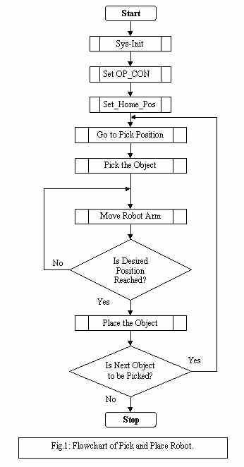 Research paper john adams image 2