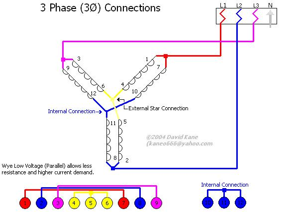3ph_wye_lowvolts how to wire a 3 phase motor lessons tes teach high voltage low voltage motor wiring diagram at gsmportal.co