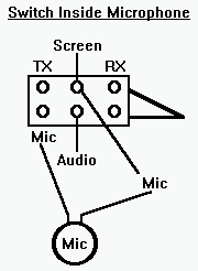 SWITCH microphone wiring diagrams microphone wiring diagrams at crackthecode.co