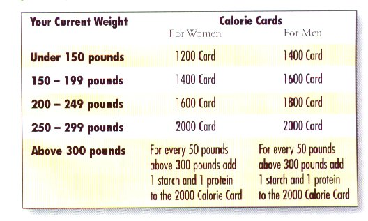 Indoor cycling weight loss plan picture 3