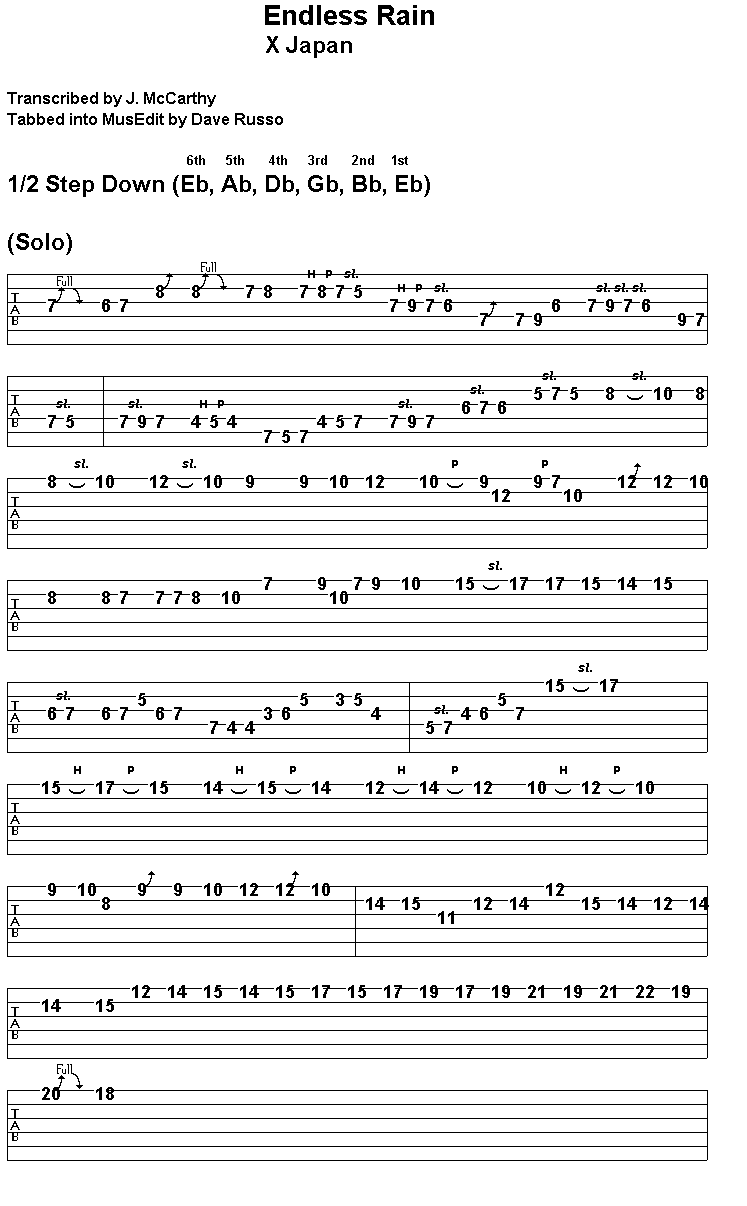 Other Anime Guitar Tabs
