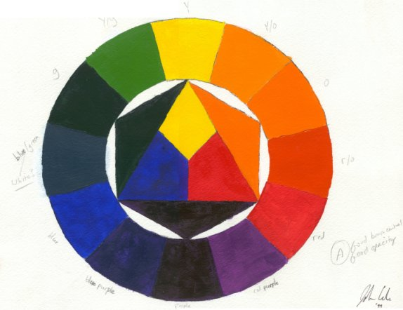 So After Finishing The Perspective Drawing Set We Finally Started Painting First Project Was This Rather Simple Color Wheel Showing Primary